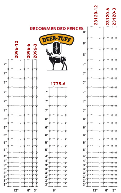 high game fence sizes